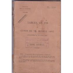 Tables de Tir Canon de 75 modèle 1897 - CONFIDENTIEL - 1925